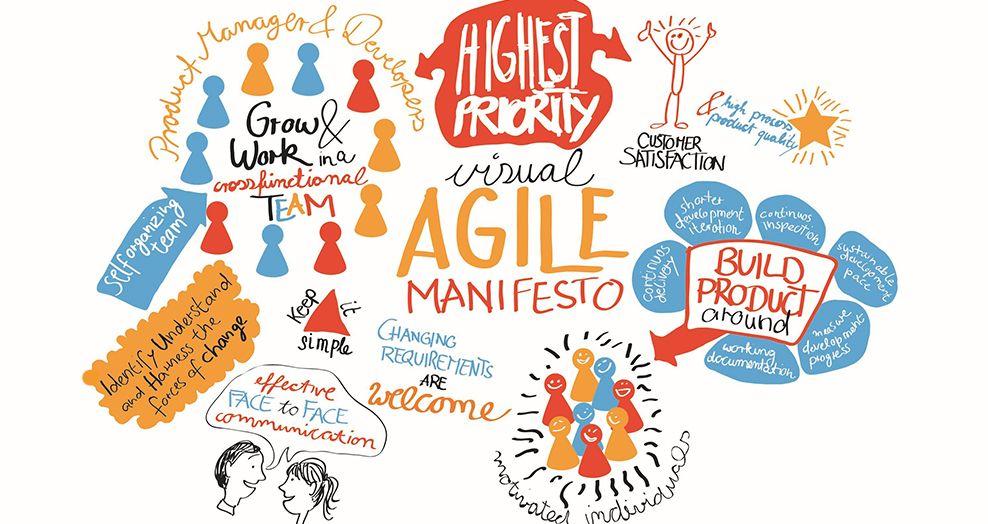visual agile manifesto