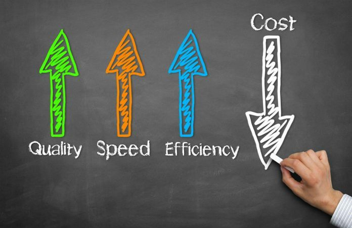 Quality-Speed-Efficiency-Cost