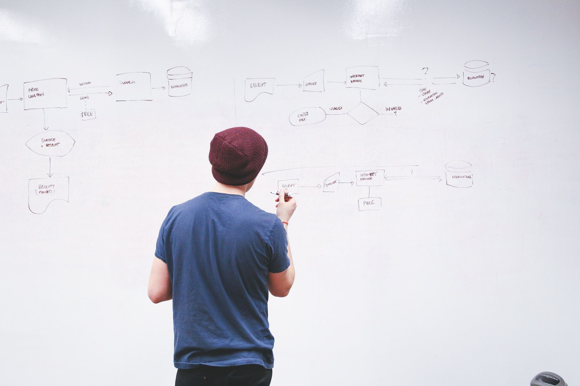 Man planning development on white board